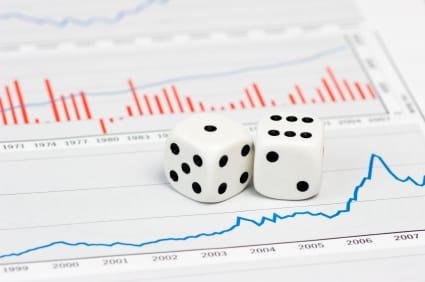 economic reports gold prices